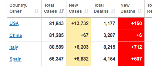 Coronavirus_Update_(Live)_525,297_Cases_and_23,701_Deaths_from_COVID-19_Virus_Outbreak_-_World...png