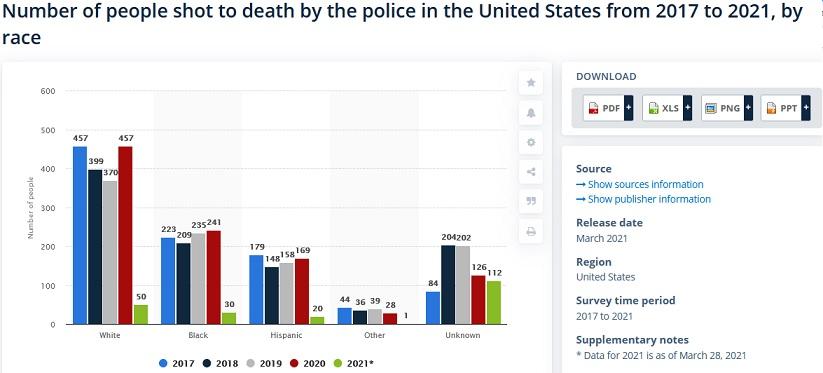 USA_police_shooting_stats.jpg
